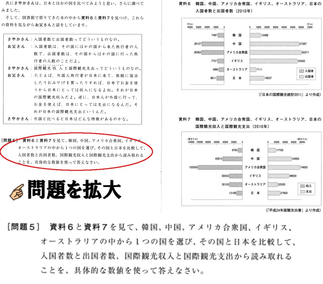 2014-koisikawa-tekisei2-3