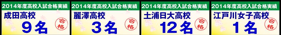 成田高校・麗澤高校・土浦日大高校・江戸川学園女子高校の合格者数