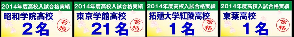 昭和学院高校・東京学館高校・拓殖大学紅陵高校・東葉高校の合格者数