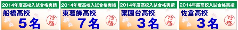 船橋高校・東葛飾高校・薬園台高校・佐倉高校の合格者数