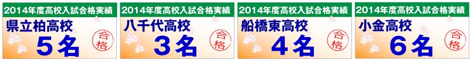 県立柏・八千代高校・船橋東高校・小金高校高校の合格者数