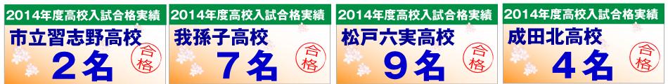 市立習志野・我孫子高校・松戸六実高校・成田北高校の合格者数