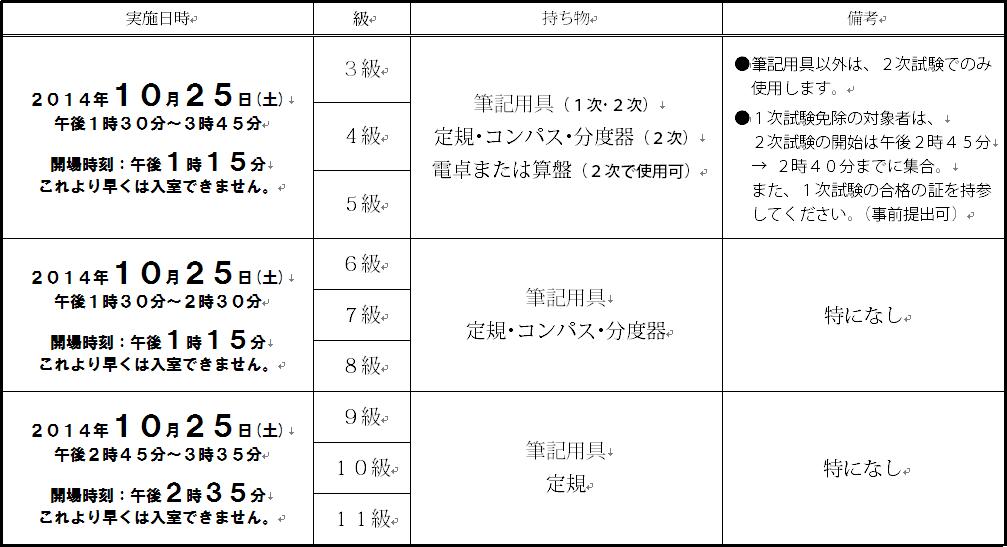 数学検定の持ち物 2014-11