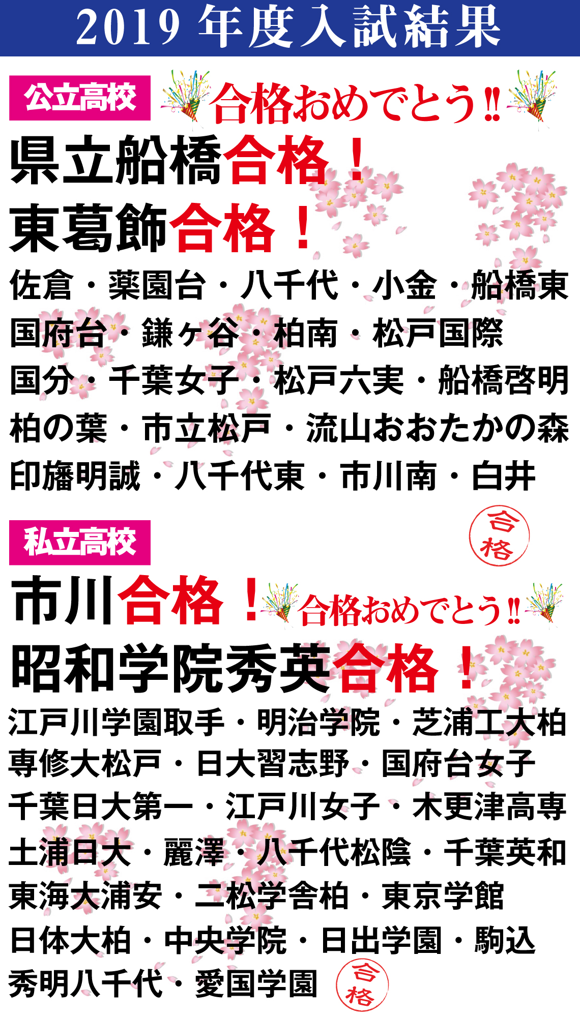2015image_gokaku.head